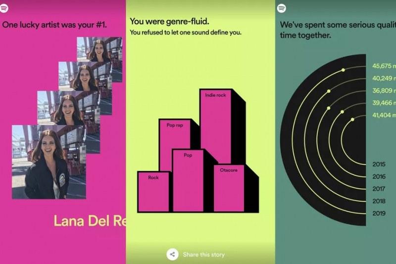 Spotify бие Apple Music в собствената му игра! Каква е музиката на десетилетието?