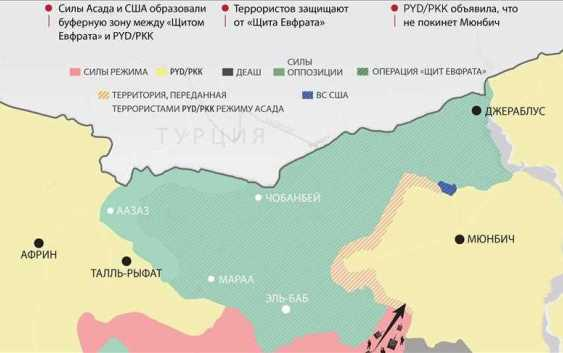Ria Novosti Turciya I Rusiya Postignaha Sporazumenie Za