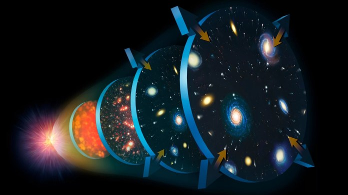 Седем необичайни открития за началото на Вселената